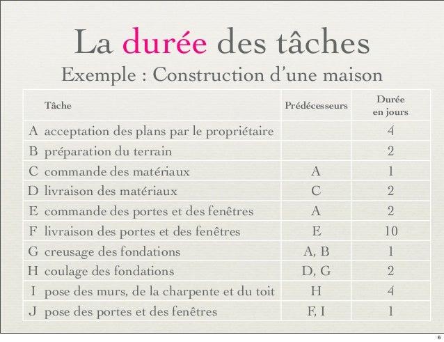 Utseus automne 2013 gestion de projet le planning - Les differentes etapes de construction d une maison ...