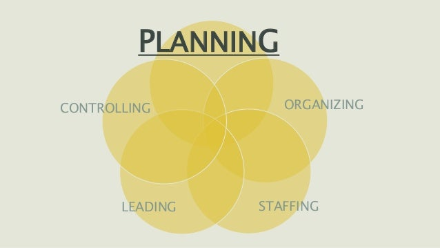 PLANNING ORGANIZING STAFFINGLEADING CONTROLLING