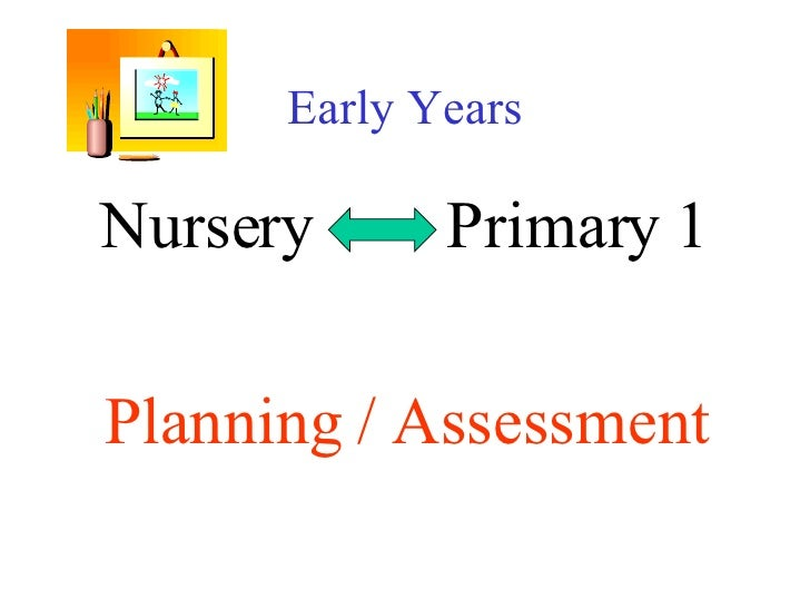 Early Years <ul><li>Nursery  Primary 1 </li></ul><ul><li>Planning / Assessment </li></ul>