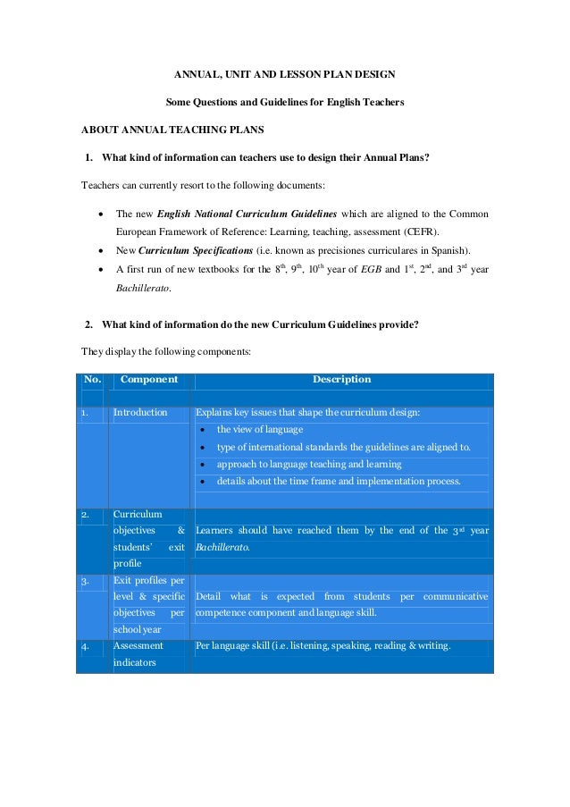 ANNUAL, UNIT AND LESSON PLAN DESIGN                       Some Questions and Guidelines for English TeachersABOUT ANNUAL T...