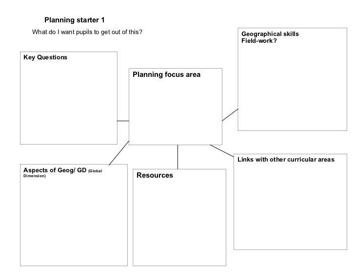 Planning starter