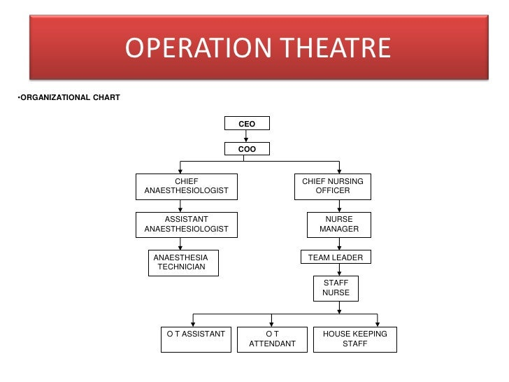 theatre technician related keywords suggestions theatre technician