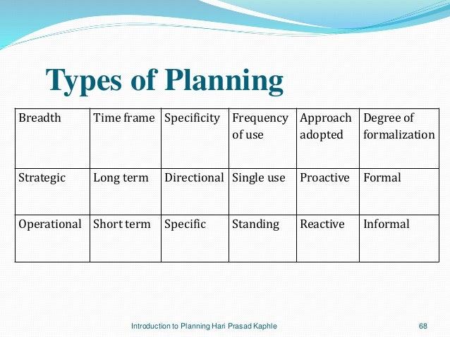 Business plan for custom framing