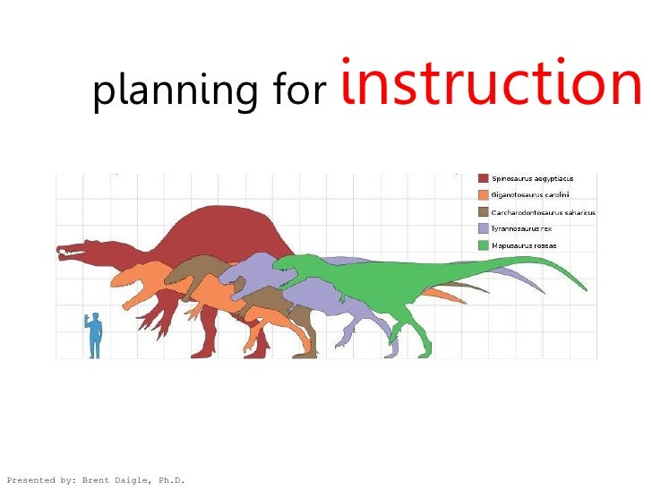 planning for instruction     Presented by: Brent Daigle, Ph.D.
