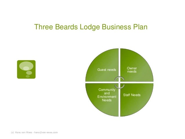 Business plan for hotel industry