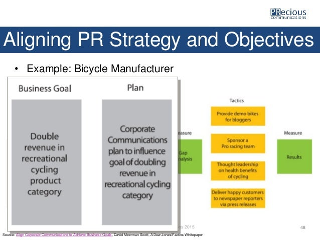 pr communications plan ryanair Public relations 101: understanding and using the tools agenda • public relations (pr) –what it is and isn't  communication hypothetical example #2  • suggested pr plan for your next event: 1 week out (call day of event.