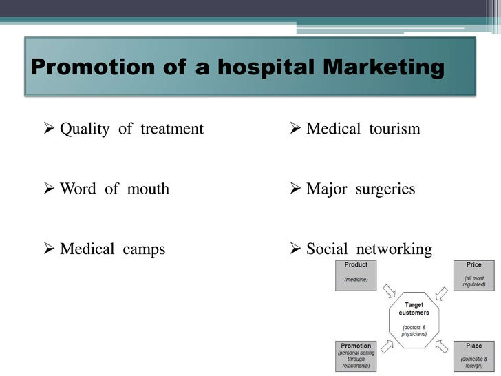 Planning The Marketing For 300 Bedded Corporate Hospital on Needs And Wants