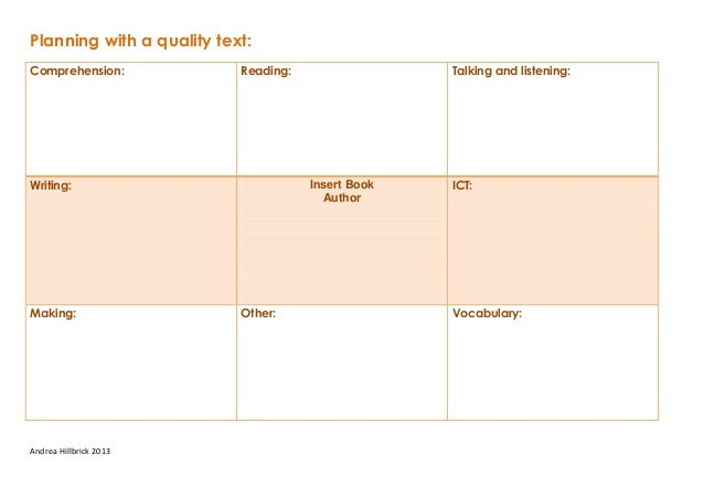 Andrea Hillbrick 2013 Planning with a quality text: Comprehension: Reading: Talking and listening: Writing: Insert Book Au...