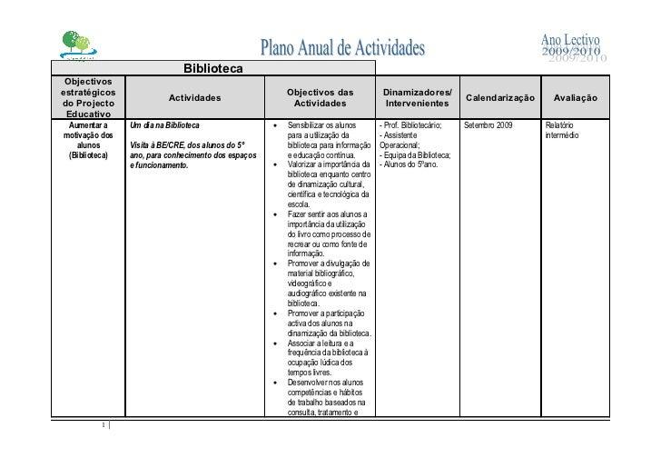 Biblioteca Objectivosestratégicos                                             Objectivos das                Dinamizadores/...