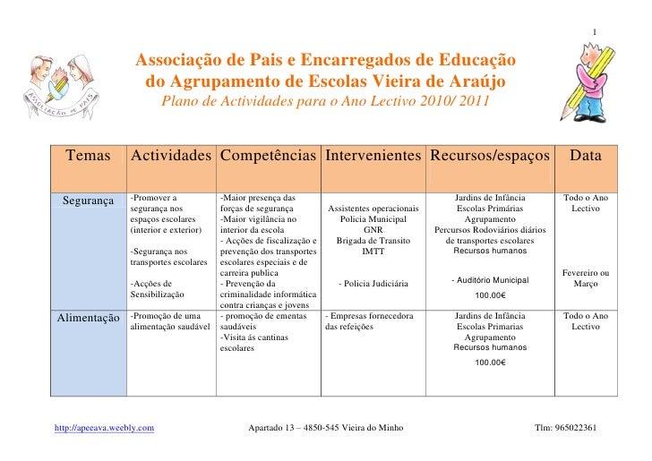1                       Associação de Pais e Encarregados de Educação                      do Agrupamento de Escolas Vieir...