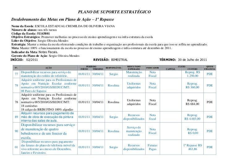 PLANO DE SUPORTE ESTRATÉGICO<br />Desdobramento das Metas em Plano de Ação – 1º Repasse<br />Nome da Escola: ESCOLA ESTADU...