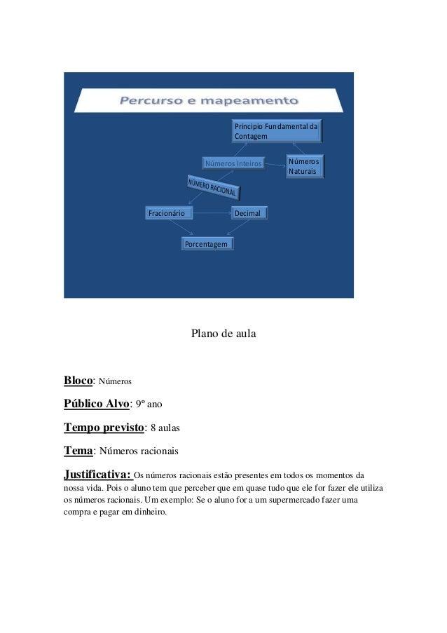 Números Inteiros NúmerosNaturaisPrincipio Fundamental daContagemFracionário DecimalPorcentagemPlano de aulaBloco: NúmerosP...