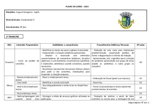 Língua Inglesa– 8° ano 1 PLANO DE CURSO - 2014 Mês Conteúdo Programático Habilidades e competências Procedimentos Didático...
