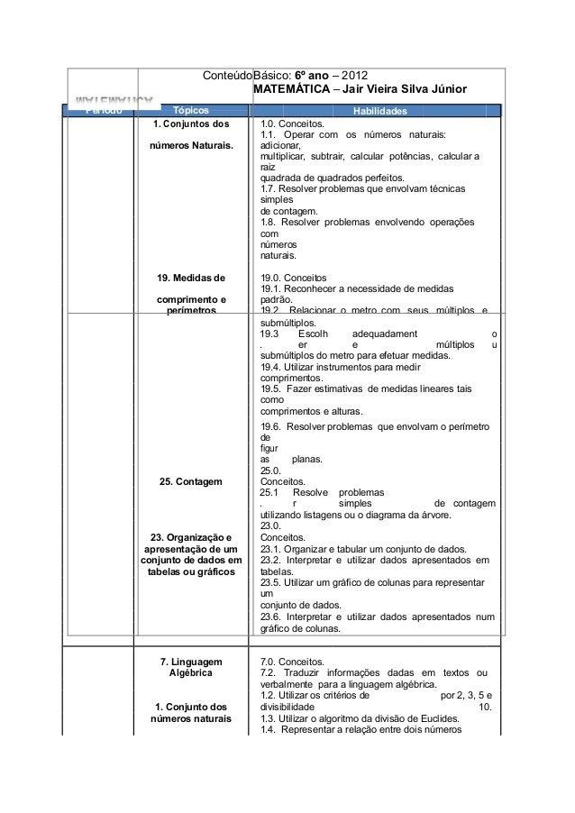 Conteúdo Básico: 6º ano – 2012 MATEMÁTICA – Jair Vieira Silva Júnior Período  Tópicos 1. Conjuntos dos números Naturais.  ...
