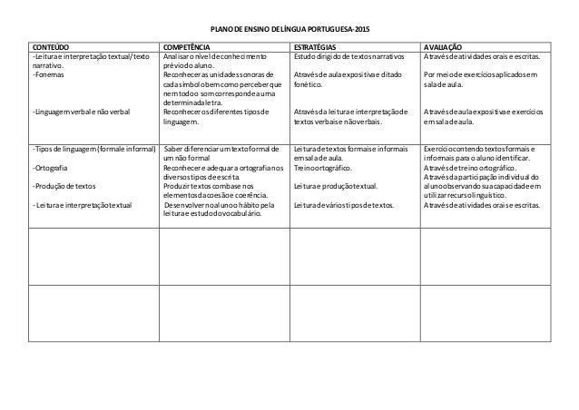 PLANO DE ENSINO DE LÍNGUA PORTUGUESA-2015 CONTEÚDO COMPETÊNCIA ESTRATÉGIAS AVALIAÇÃO -Leiturae interpretaçãotextual/texto ...