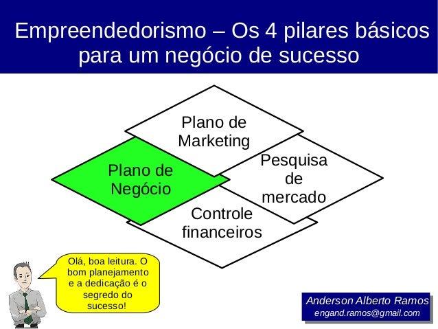 Empreendedorismo – Os 4 pilares básicos para um negócio de sucesso Plano de Marketing Plano de Negócio  Pesquisa de mercad...