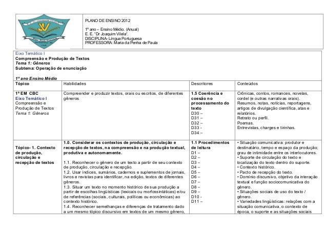 PLANO DE ENSINO 2012                                 1º ano – Ensino Médio. (Anual)                                 E. E. ...