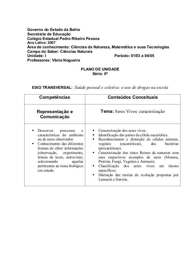 Governo do Estado da Bahia Secretaria de Educação Colégio Estadual Pedro Ribeiro Pessoa Ano Letivo: 2007 Área de conhecime...