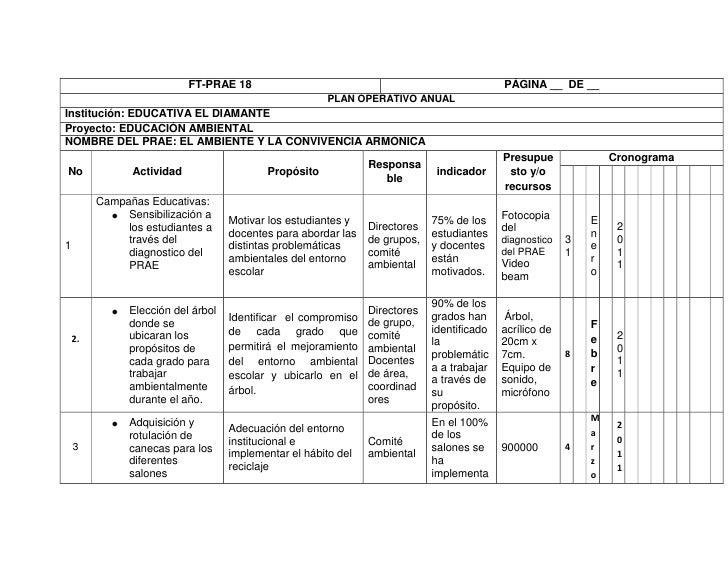 FT-PRAE 18PÁGINA __  DE __PLAN OPERATIVO ANUALInstitución: EDUCATIVA EL DIAMANTEProyecto: EDUCACIÓN AMBIENTALNOMBRE DEL PR...