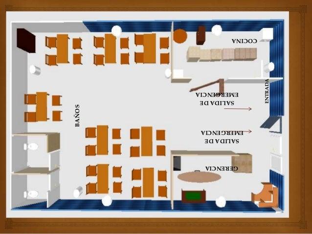 Plano restaurante for Croquis de una cocina de restaurante