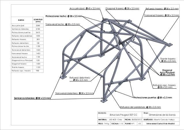 Arco principal: 45 x 2,5 mm Semiarcos laterales: 38 x 2,5 mm Protecciones puertas: 38 x 2,5 mm Refuerzo del parabrisas: 38...