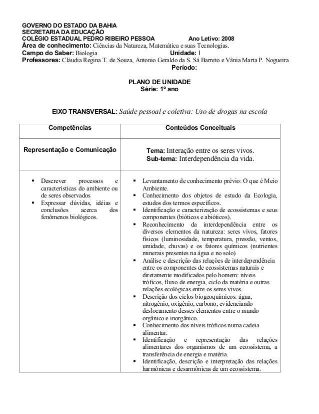 GOVERNO DO ESTADO DA BAHIA SECRETARIA DA EDUCAÇÃO COLÉGIO ESTADUAL PEDRO RIBEIRO PESSOA Ano Letivo: 2008 Área de conhecime...