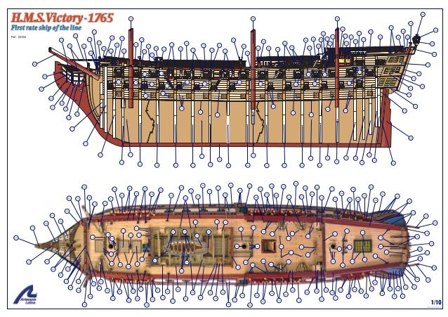 HMS VICTORY CONSTRUCTION PLAN by ARTESANIA LATINA