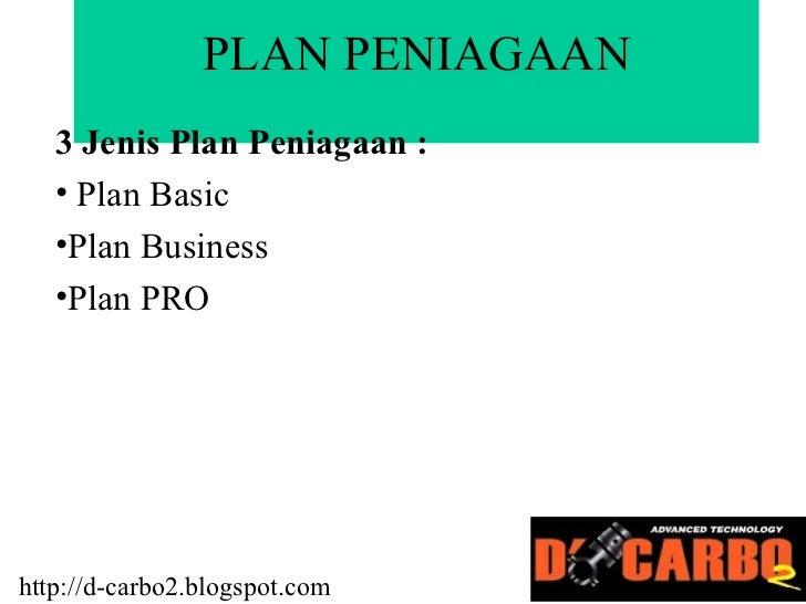 Plan peniagaan d carbo2