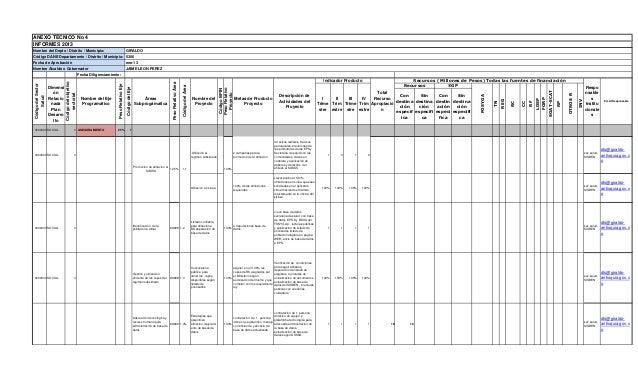 Plan plurianual 2012 2015 giraldo