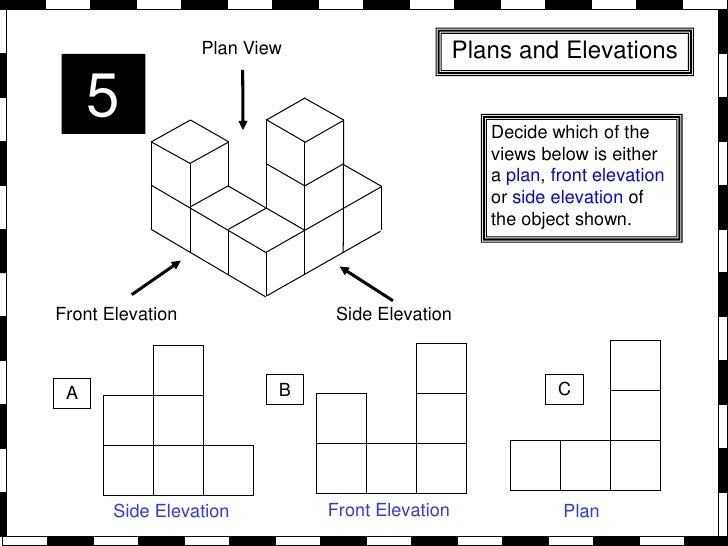Elevation Plan Maths : Plans and elevations from whiteboard maths