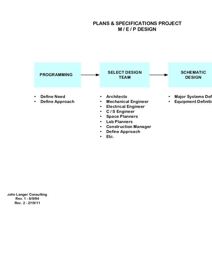 PLANS & SPECIFICATIONS PROJECT                                            M / E / P DESIGN                                ...