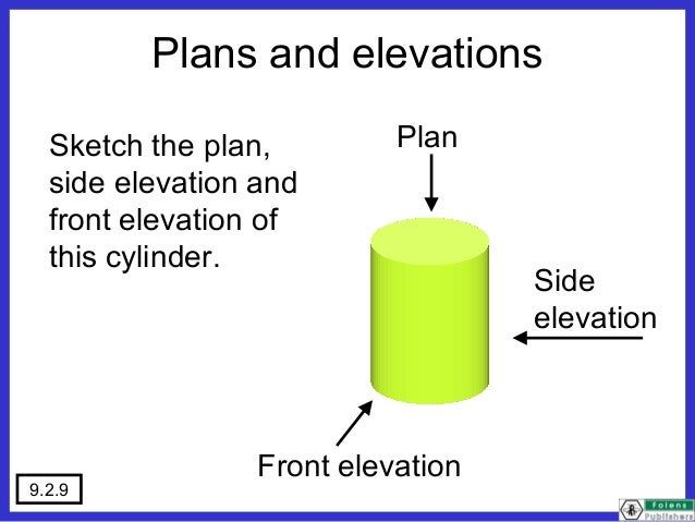 Plan And Elevation Of Cylinder : Plans elevations