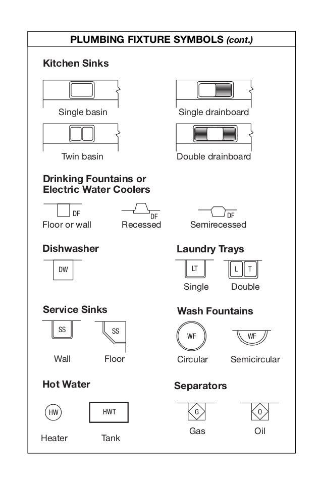 Pics For Architectural Floor Plan Symbols