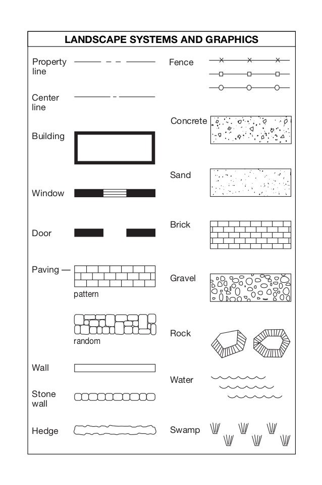 Elevation Plan Symbols : Architecture elevation symbol