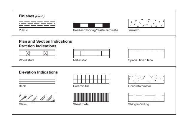 Plan symbols for Wood floor hatch autocad