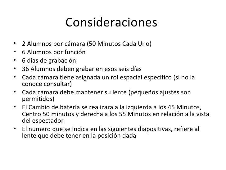 Consideraciones  <ul><li>2 Alumnos por cámara (50 Minutos Cada Uno)  </li></ul><ul><li>6 Alumnos por función </li></ul><ul...