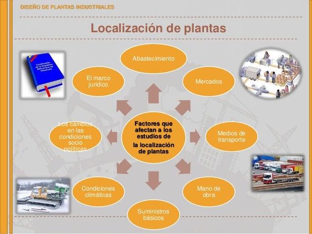 plantas-industriales-6-638.jpg?cb=1462308605