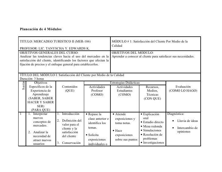 Planeación de 4 Módulos   TITULO: MERCADEO TURISTICO II (MER-106)                          MÓDULO # 1: Satisfacción del Cl...