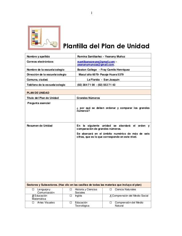 1                             Plantilla del Plan de UnidadNombre y apellido                       Romina Santibañez – Yean...