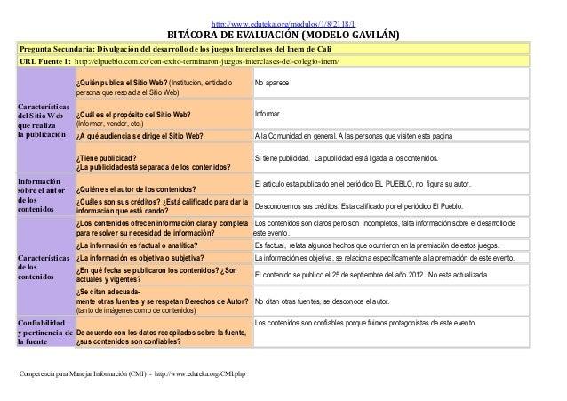 http://www.eduteka.org/modulos/1/8/2118/1 BITÁCORA DE EVALUACIÓN (MODELO GAVILÁN) Pregunta Secundaria: Divulgación del des...
