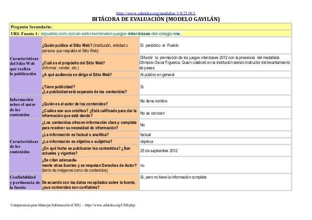 http://www.eduteka.org/modulos/1/8/2118/1 BITÁCORA DE EVALUACIÓN (MODELO GAVILÁN) Pregunta Secundaria: URL Fuente 1: elpue...