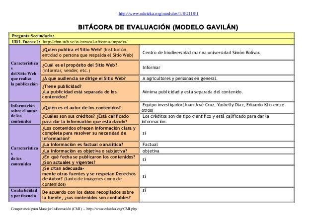 http://www.eduteka.org/modulos/1/8/2118/1 BITÁCORA DE EVALUACIÓN (MODELO GAVILÁN) Pregunta Secundaria: URL Fuente 1: http:...