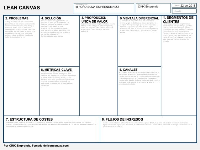 Plantilla lean canvas