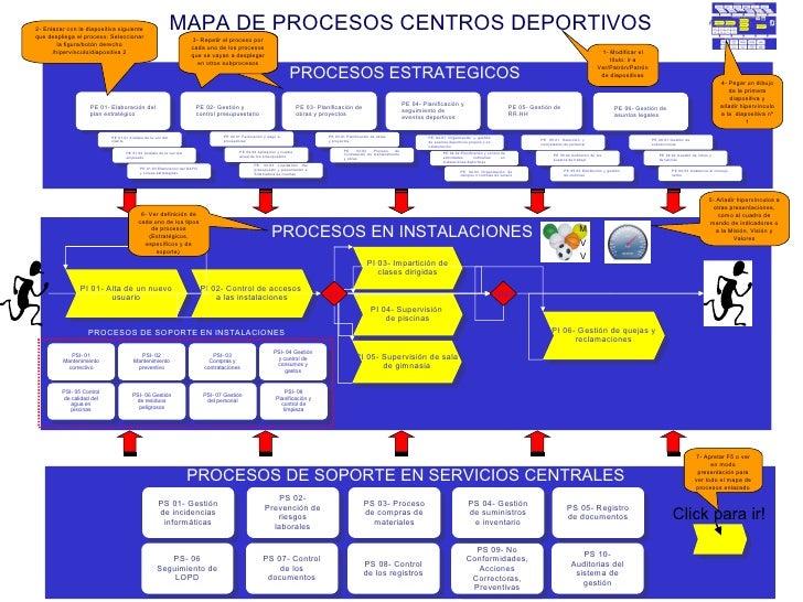2- Enlazar con la diapositiva siguienteque despliega el proceso: Seleccionar                                              ...