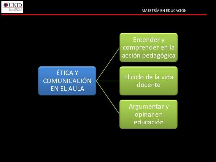 MAESTRÍA EN EDUCACIÓN                   Entender y               comprender en la               acción pedagógica    ÉTICA...