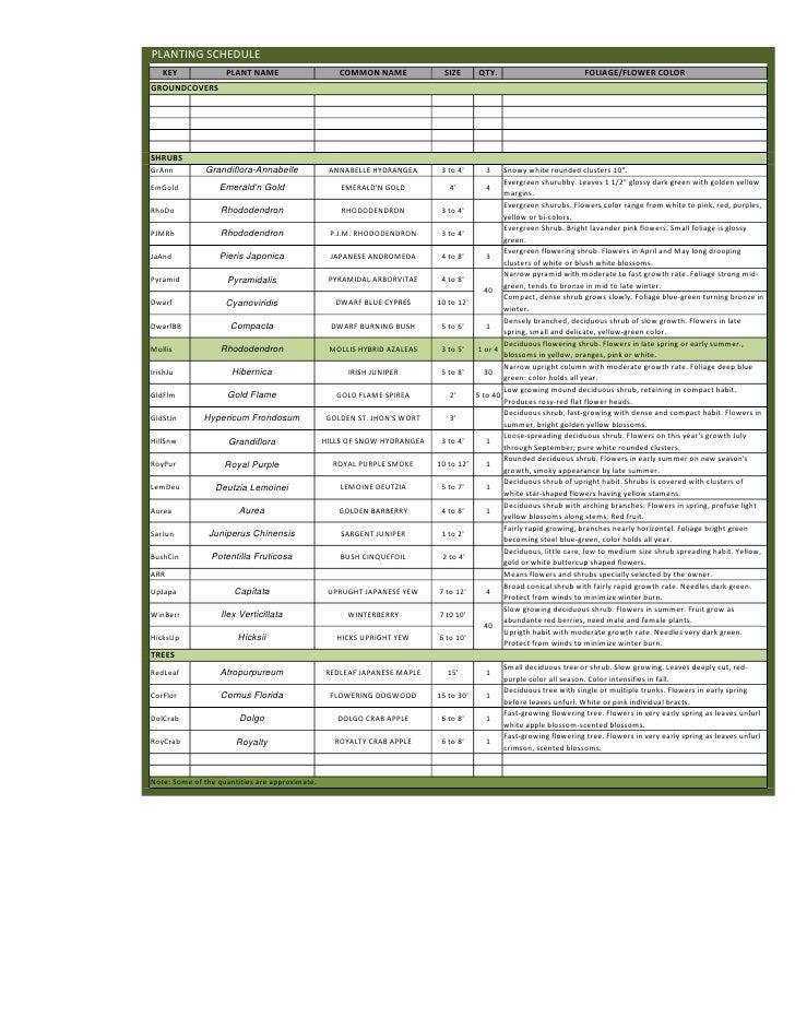 Planting Schedule