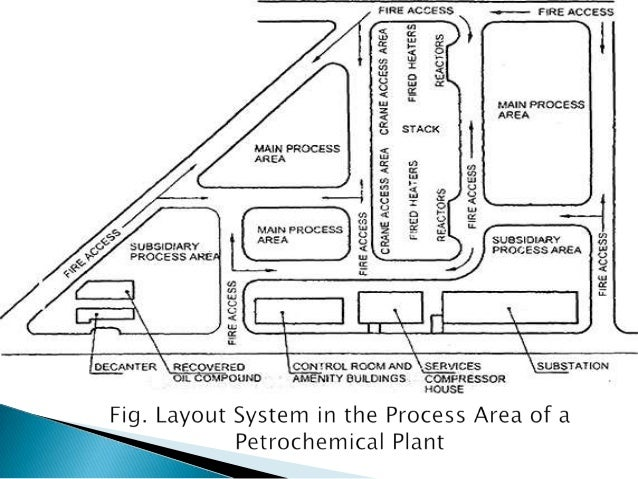 plant layout design for safety aspect