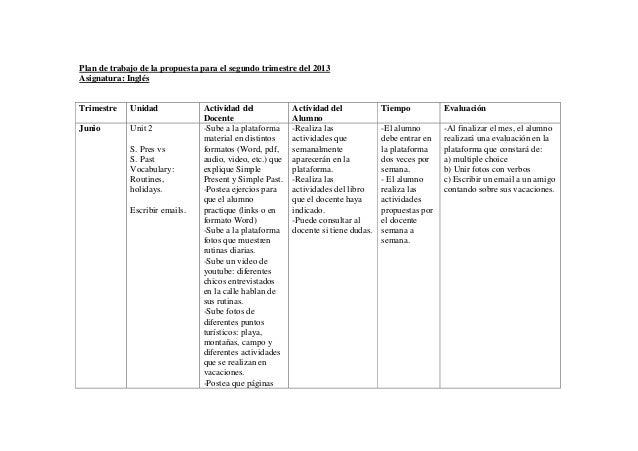 Plan de trabajo de la propuesta para el segundo trimestre del 2013 Asignatura: Inglés Trimestre Unidad Actividad del Docen...