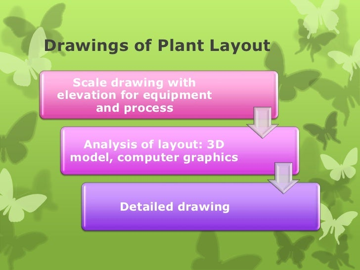 defination of plant layout Define layout layout synonyms, layout pronunciation, layout translation, english dictionary definition of layout n 1 the act or an instance of laying out 2.