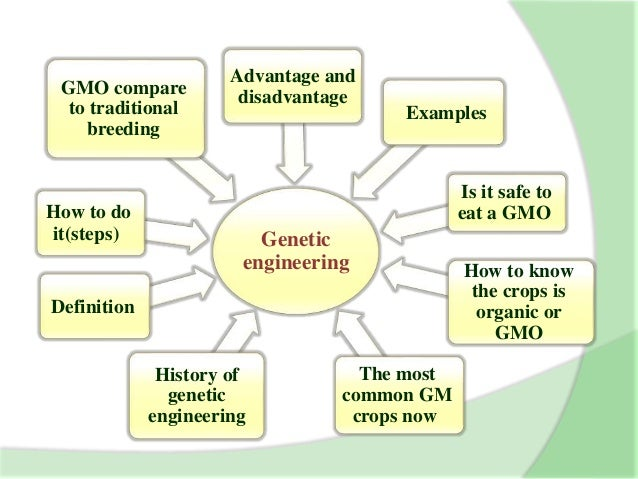 the steps to understanding genetic engineering Basic genetics a primer covering molecular composition of genetic material, gene expression and genetic engineering, and.